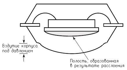 Механизм образования трещин в пластиковом корпусе